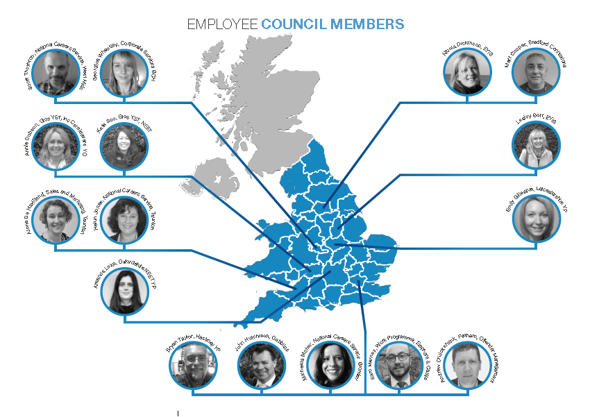 employee council map